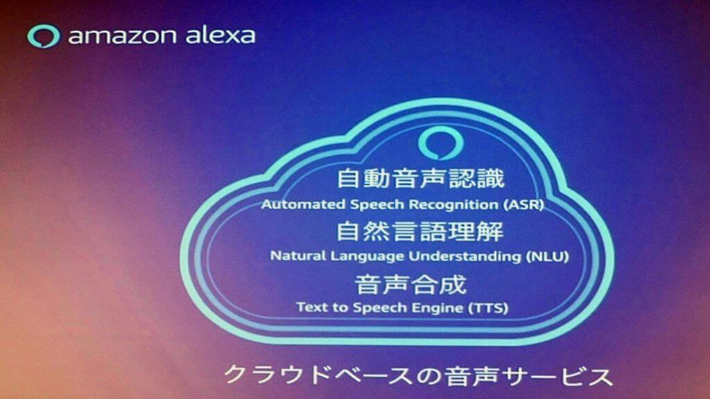 Amazon Alexa 概要