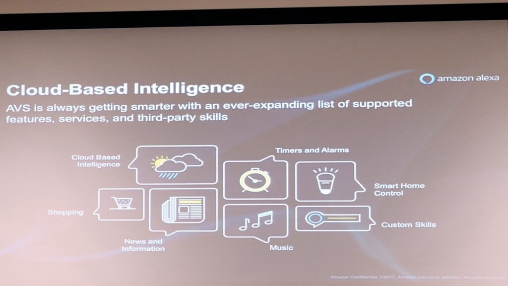 Cloud-Based Intelligence