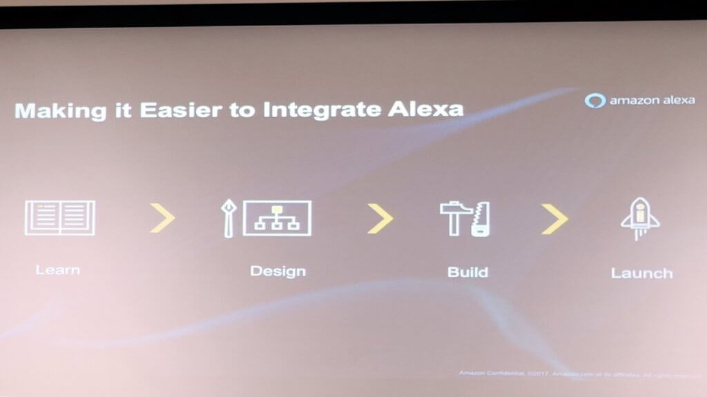 Making to Integrte Alexa